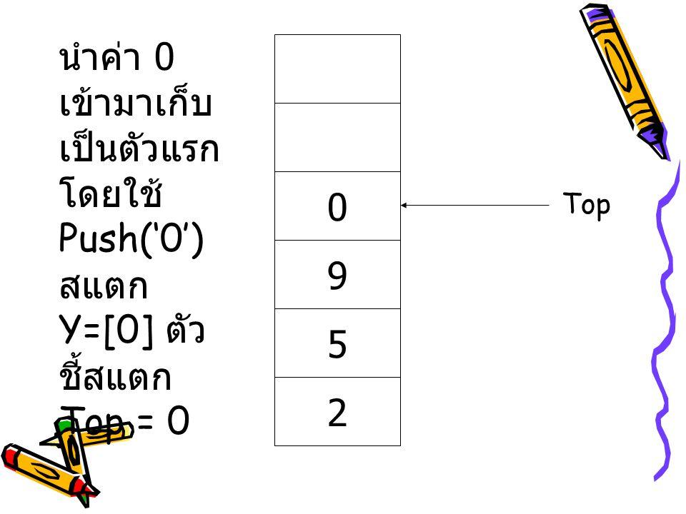 นำค่า 0 เข้ามาเก็บเป็นตัวแรกโดยใช้ Push('0') สแตก Y=[0] ตัวชี้สแตก Top = 0